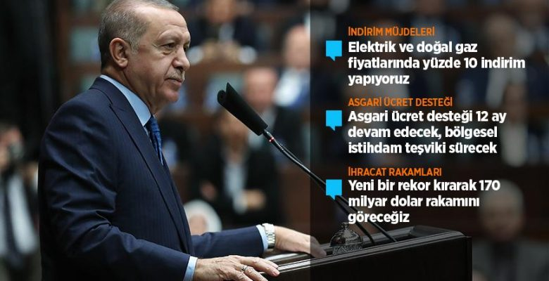 Erdoğan'dan elektrik ve doğal gazda indirim müjdesi.