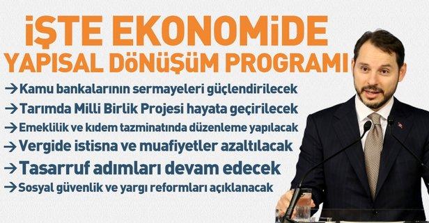 Hazine ve Maliye Bakanı Berat Albayrak Ekonomide Yapısal Dönüşüm Programı'nı duyurdu.