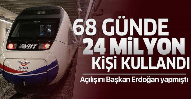 Başkan Erdoğan açmıştı! 68 günde 24 milyon kişi kullandı.